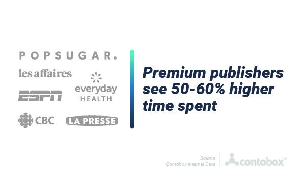 Premium publishers see 50-60% higher time spent including Popsugar, ESPN, CBC, La Presse and more